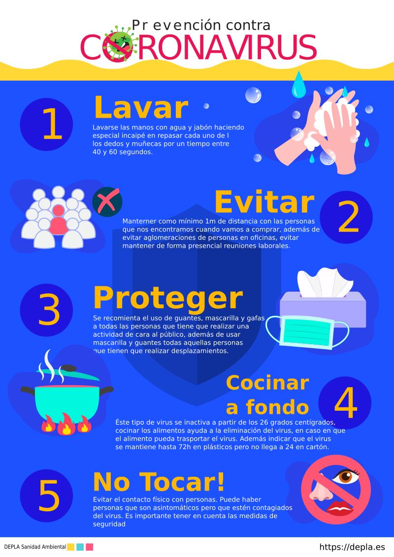 recomendaciones para coronavirus